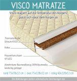Materasso in viscosa per letto - Rigidità H2 - tondo
